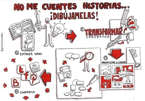 No me cuentes historias ¡Dibújamelas!: visual thinking en red de centros y profesores | El rincón de mferna | Scoop.it