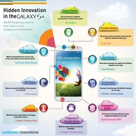 La tecnología y sensores detrás del Samsung Galaxy S4 « El Android Libre | NTICx en el aula | Scoop.it