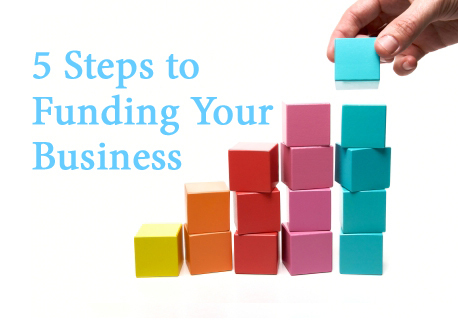 5 Steps to Funding Your Business | TheBottomlineNow | Scoop.it
