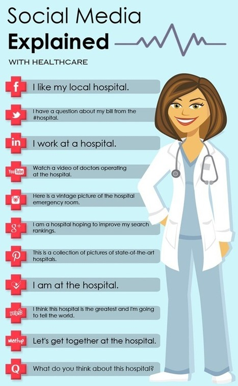 Infographic: Social Media explained with healthcare | Healthcare & Internet by The CareVoice | Scoop.it