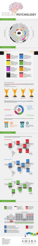 Guía completa de la psicología del color #infografia #infographic #marketing | Reality life | Scoop.it
