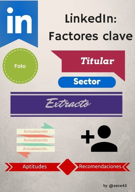 Factores claves de tu perfil en LinkedIn | Valientes y Emprendedores | Scoop.it