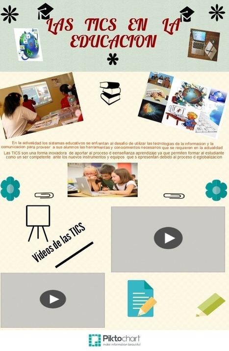 LAS TICS EN LA EDUCACION Copy Copy | WEB   2.0 | Scoop.it