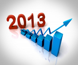 Three Key Trends for Social Media in the Hospitality Industry in 2013 | Tourism Social Media | Scoop.it