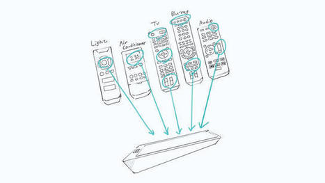 Sony's Latest Design Experiment: A Remote Control For Your Entire Life | Interface Usability and Interaction | Scoop.it