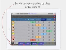 3 Great iPad Apps for Creating Educational Rubrics ~ EdTech and MLearning | Edu Technology | Scoop.it