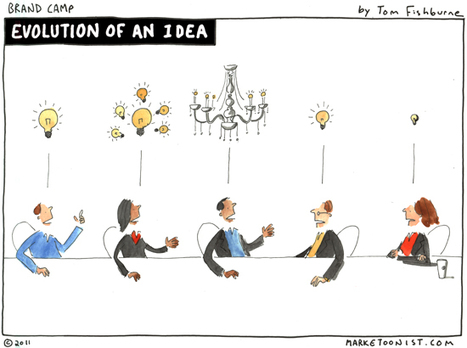 evolution of an idea | Tom Fishburne | Charliban Worldwide | Scoop.it