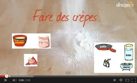 Grammaire AUDIOVISUELLE: Article partitif | Teaching French | Scoop.it