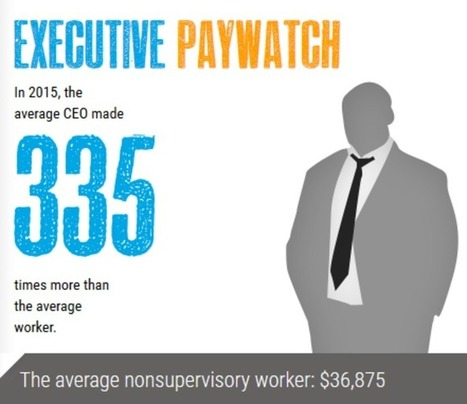CEOs Paid 335 Times Average Rank-and-File Worker; Outsourcing Results in Even Higher Inequality - AFL-CIO.org | Agents of Behemoth | Scoop.it