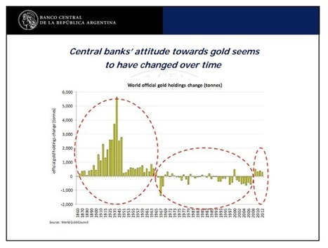 IN GOLD WE TRUST: Central Banks Bullish On Gold At LBMA Conference | Gold and What Moves it. | Scoop.it