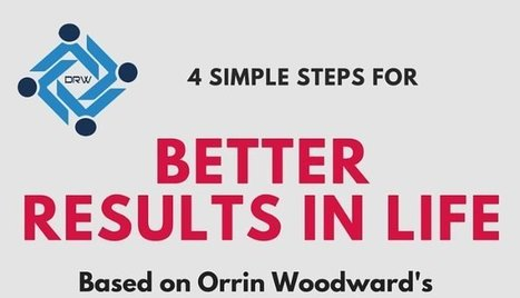 4 Simple Steps for Better Results in Life | Little bit of everything | Scoop.it