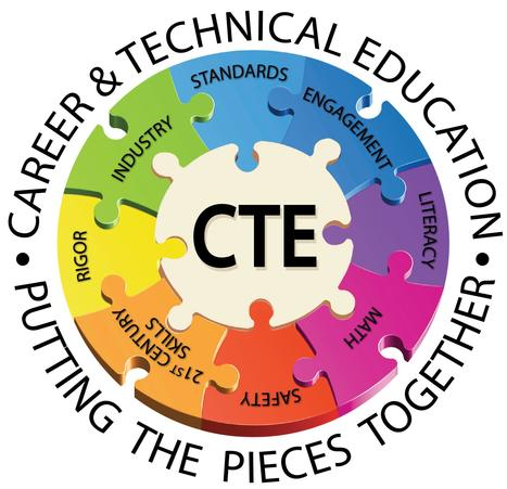 Let's Commit to Giving CTE Students the Opportunity They Demand and Deserve | ED.gov Blog | Common Core ELA | Literacy & Math | Scoop.it
