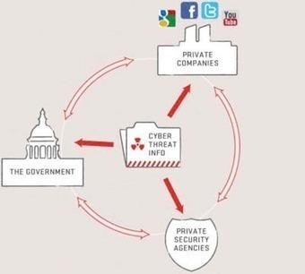 La loi CISPA sur les cyber-menaces relancée aux USA | Pédagogie numérique 2012 | Scoop.it