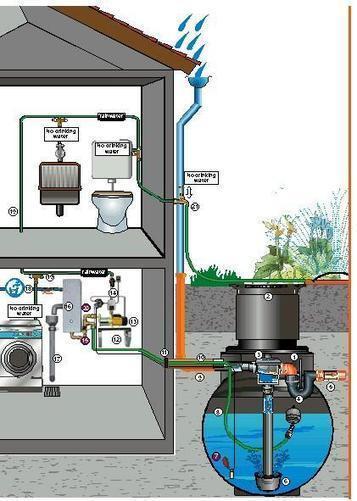 Captación de agua de lluvia | Captación de Agua de Lluvia, alternativa para todos. | Scoop.it