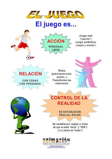 Ludotecas y Juegos - Cursos a distancia de Ludotecas y Juegos | Cursos Ludotecas | Scoop.it