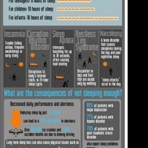 Need More Sleep? The Facts On Sleeping Disorders | Visual.ly | Social Media and Web Infographics hh | Scoop.it