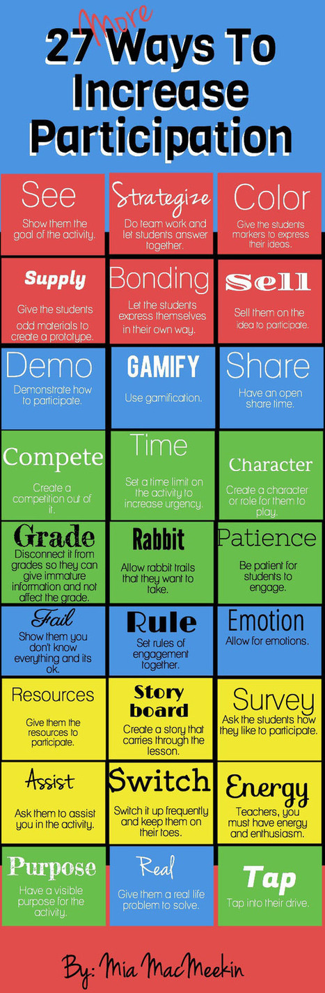 20+ Ways to Engage your Students in Learning ~ Educational Technology and Mobile Learning | 21 century education | Scoop.it