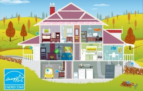 11 Surprising Ways that Your Building Wastes Energy | Yan's Earth | Scoop.it