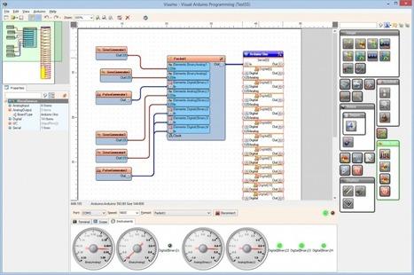 Visuino - visual programming environment for Arduino - Electronics-Lab | Raspberry Pi | Scoop.it