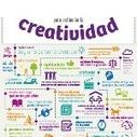 Y tú, ¿cómo estimulas la creatividad? | acerca superdotación y talento | Scoop.it
