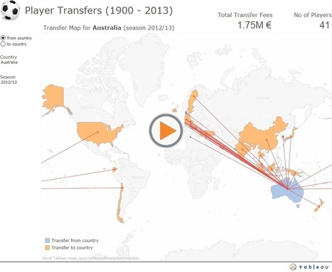 A Century of Soccer Migration   Amazing Geography   Scoop.it