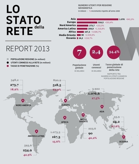 Lo stato della rete Internet: Report 2013 | Social Media War | Scoop.it