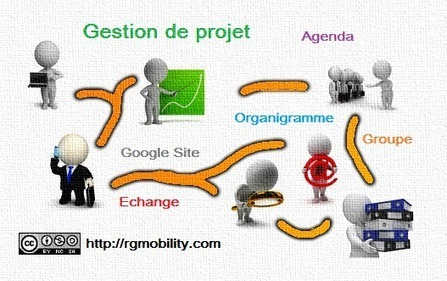 piloter vos projets avec google site ~ RG Mobility | Outils utiles | Scoop.it