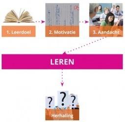 SENS | Blog | Leren is leuk! | informeel leren | Scoop.it