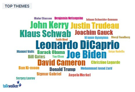 "Davos 2016: DiCaprio, Macri and Biden. Qui sont les ""top influenceurs""? 