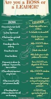 marketing personale: Sei un capo o un leader? Qual è la differenza? | Communication, leadership, ICT consulting | Scoop.it