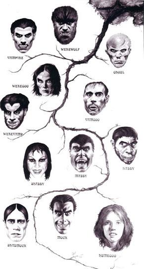 The Monster Club | Elvira, Mistress of the Dark | Scoop.it