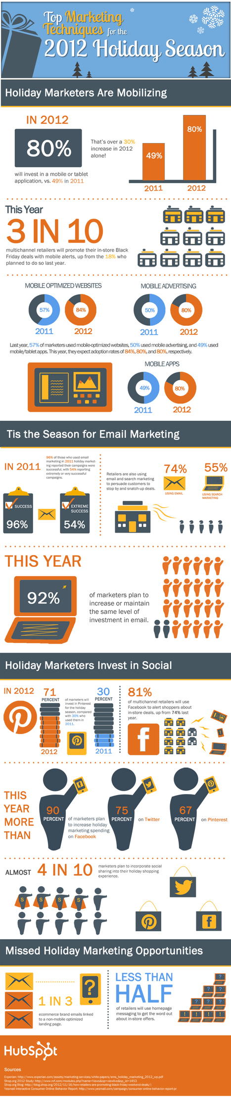 How Marketers Are Gearing Up for the 2012 Holiday Season [INFOGRAPHIC] | AtDotCom Social media | Scoop.it