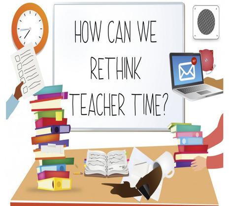 ¿Re-pensamos el tiempo del profesor? | educacion-y-ntic | Scoop.it