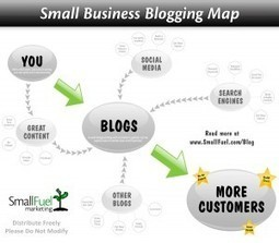 Blogging – A Powerful App Marketing Tool   Everything about App Marketing   Scoop.it