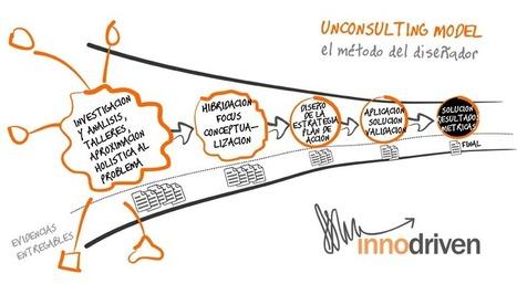 Metodología pensamiento de diseño | Comunicación Estratégica | Scoop.it
