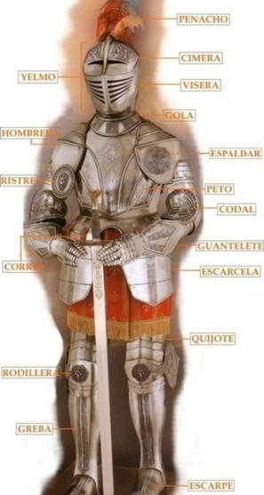 Armaduras medievales, historia y evolución. | La vestimenta y calzados también tienen su historia. | Scoop.it