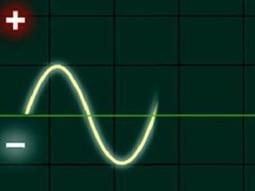 Circuitos elementales en C.A. Circuito resistivo | Profe Tolocka | Scoop.it