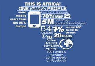 Facebook hits 100m user milestone in Africa   Internet in Africa   Scoop.it