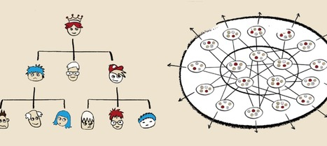 Flat hierarchies: Just another step in the wrong direction | Organisation Development | Scoop.it