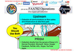 NSA slides for PRISM or an elementary science class power point | Privacy .VS. Protection | Scoop.it