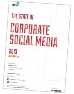 The State of B2B Social Media | New Useful Social Media Report