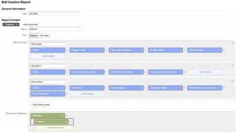 Personalizando los informes estándar de Google Analytics   SEO Bulletin   Google Anaytics   Scoop.it