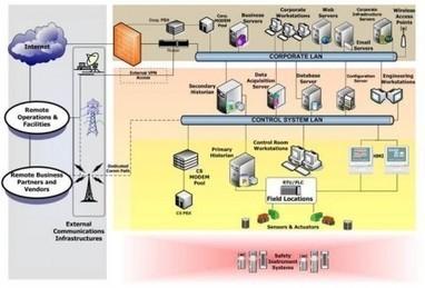 Infraestructuras críticas amenazadas por virus de espionaje y ciberguerra | el blog de PabloYglesias | Ciberseguridad + Inteligencia | Scoop.it