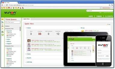 Vision Helpdesk Featured on CruchBase | Zendesk Alternative | Scoop.it