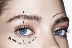 Make your eyes age-free with Anti-wrinkle Eye Serum of Sakare | My beauty Secrets | Scoop.it