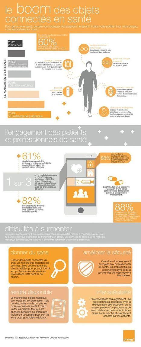 e-Santé : le boom des objets connectés | Infographie | Pinterest | Ressources pour la Technologie au College | Scoop.it