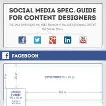 Social Media Spec Guide | Visual.ly | Aware Entertainment | Scoop.it