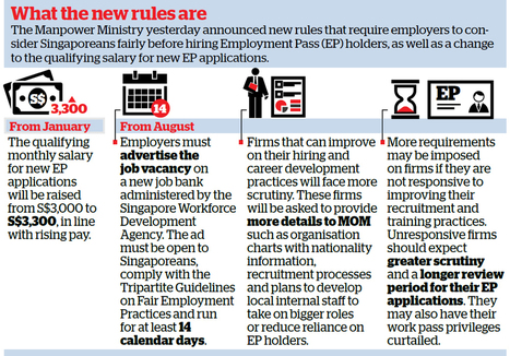 New regulations for firms seeking to hire EP holders | SG | Scoop.it