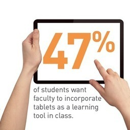 Making the Flipped Classroom a Reality [Infographic] | Flipped Classroom - Ters-Yüz Egitim | Scoop.it