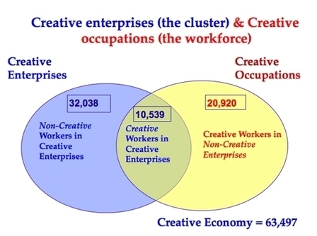 The Worth of the Rural 'Creative Economy' | Daily Yonder | Keep It ... | Creative Cities | Scoop.it